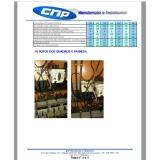 laudos de instalações elétricas nr10 Penha